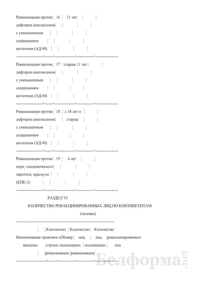 Отчет о проведенных профилактических прививках. Форма 2-прививки (Минздрав) (полугодовая). Страница 15