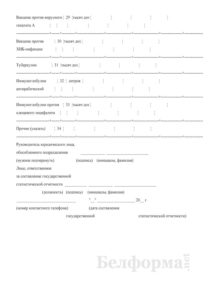 Отчет о проведенных профилактических прививках. Форма 2-прививки (Минздрав) (полугодовая). Страница 20