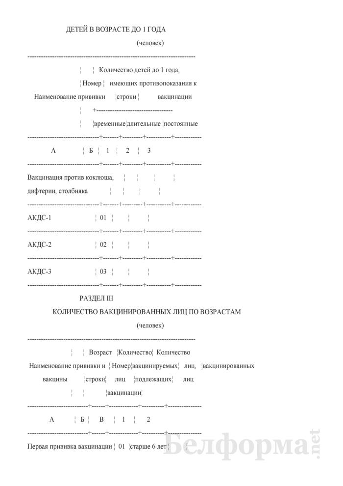 Отчет о проведенных профилактических прививках. Форма 2-прививки (Минздрав) (полугодовая). Страница 7