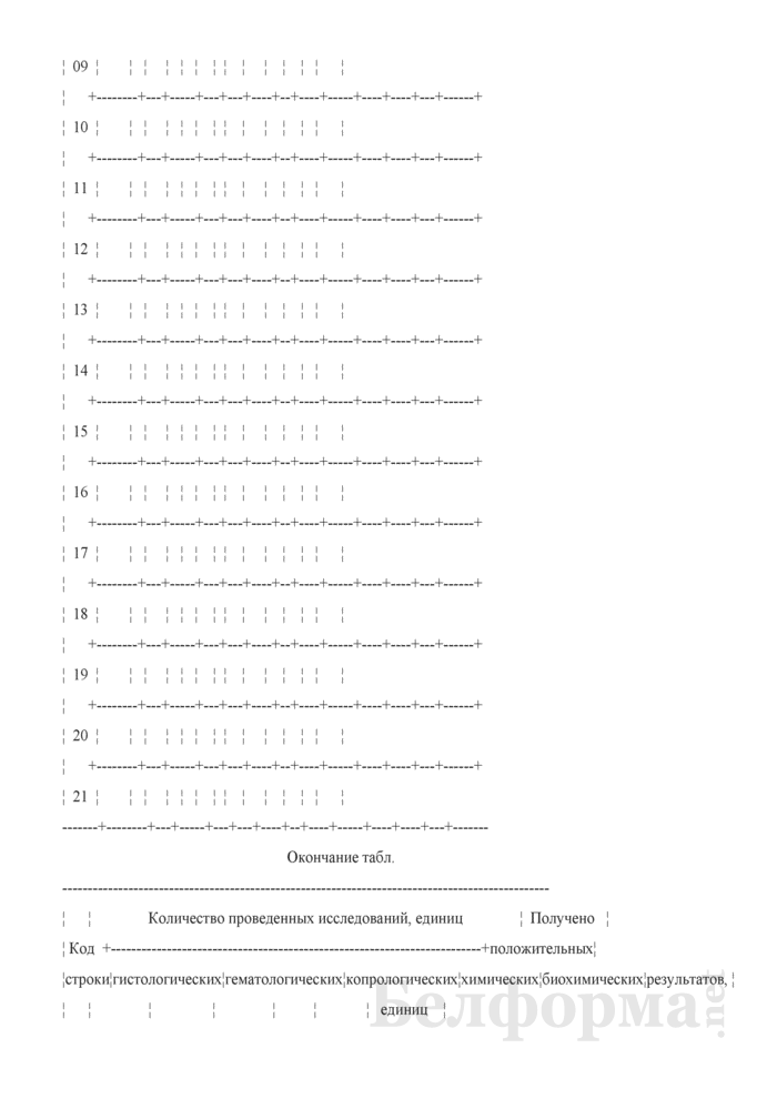Отчет о работе ветеринарных лабораторий (Форма 2-вет лаборатории (Минсельхозпрод) (полугодовая)). Страница 6