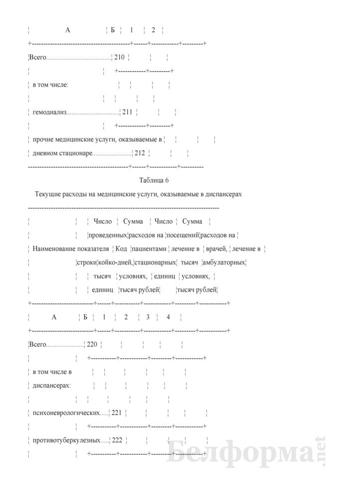 Отчет о расходах на здравоохранение (Форма 1-нсз (Минздрав) (годовая)). Страница 15