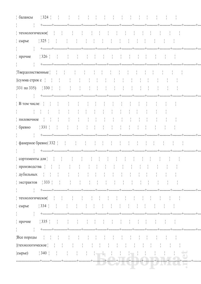 Отчет о реализации древесины. Форма 4-реализация (Минлесхоз) (квартальная). Страница 13