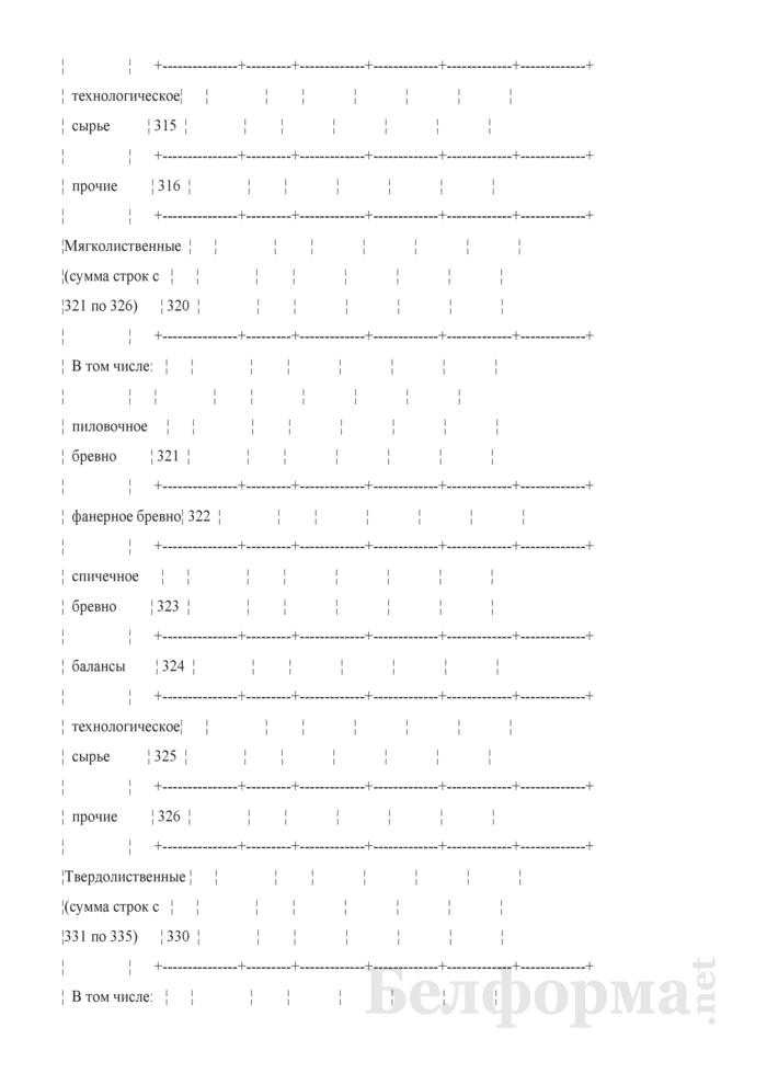 Отчет о реализации древесины. Форма 4-реализация (Минлесхоз) (квартальная). Страница 15