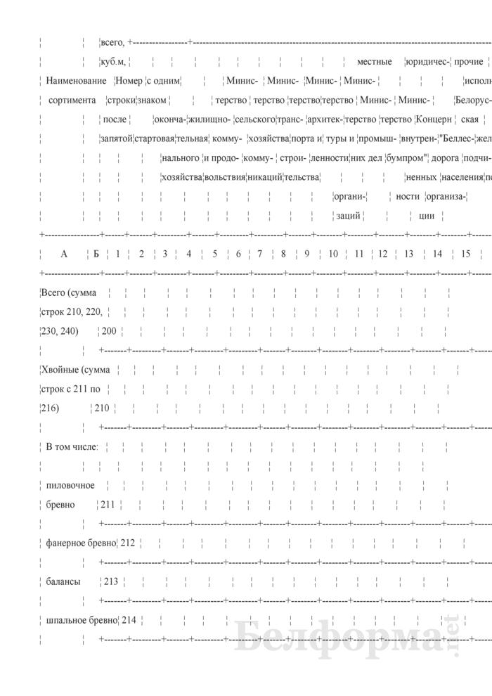 Отчет о реализации древесины. Форма 4-реализация (Минлесхоз) (квартальная). Страница 6