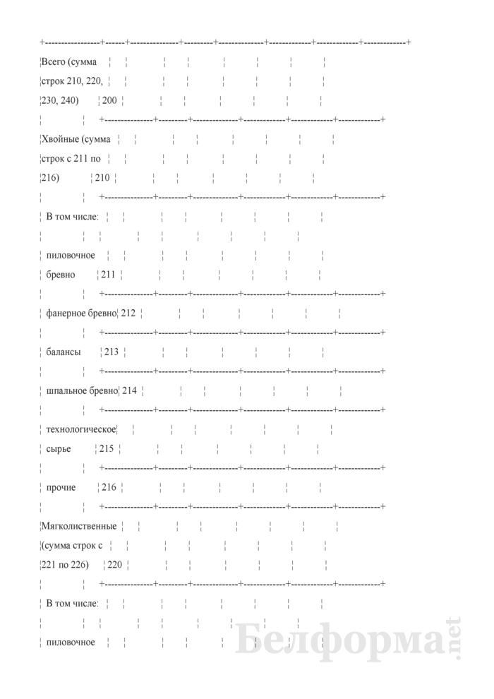 Отчет о реализации древесины. Форма 4-реализация (Минлесхоз) (квартальная). Страница 9