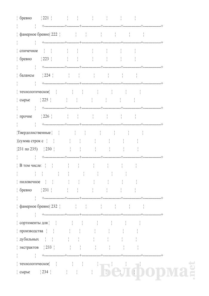 Отчет о реализации древесины. Форма 4-реализация (Минлесхоз) (квартальная). Страница 10