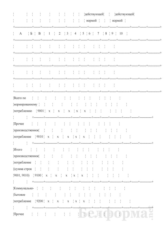 Отчет о результатах использования топлива, тепловой и электрической энергии (Форма 4-нормы ТЭР (Госстандарт) (квартальная)). Страница 12