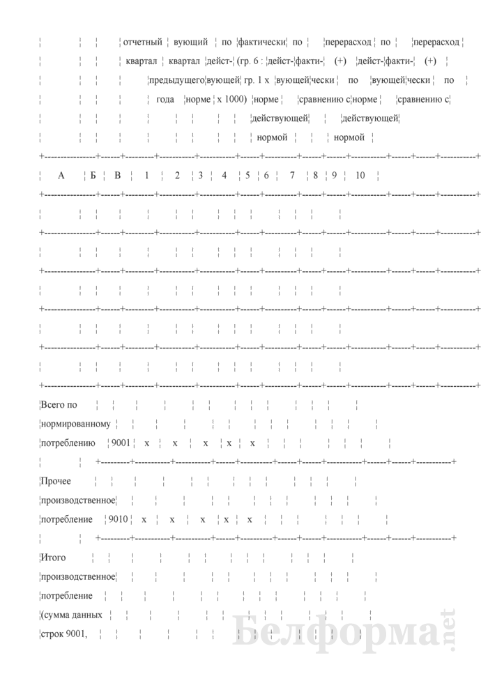 Отчет о результатах использования топлива, тепловой и электрической энергии (Форма 4-нормы ТЭР (Госстандарт) (квартальная)). Страница 8