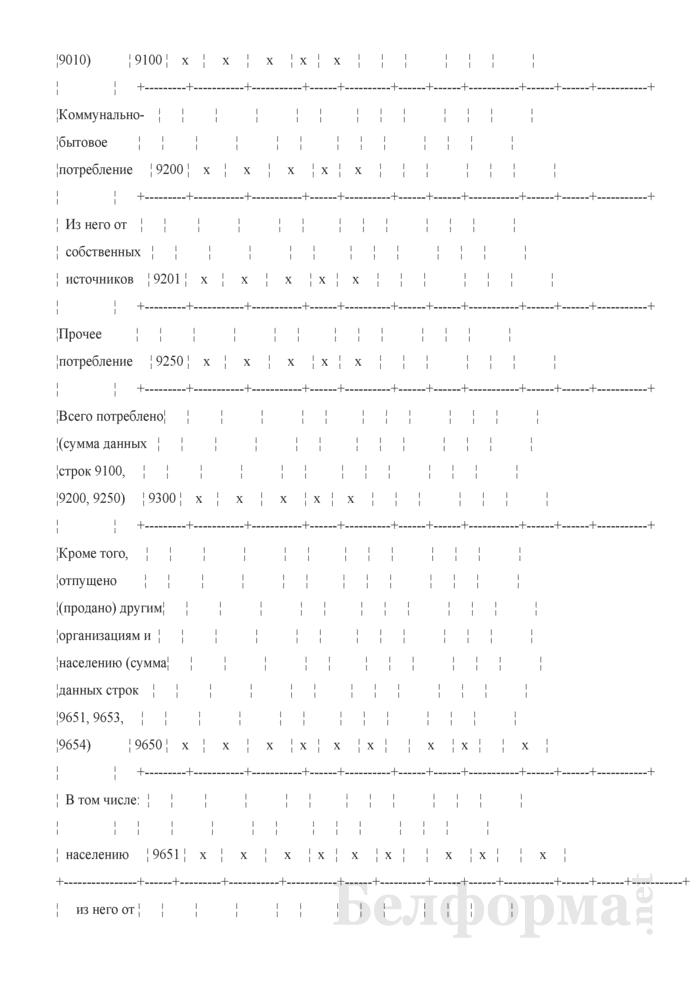 Отчет о результатах использования топлива, тепловой и электрической энергии (Форма 4-нормы ТЭР (Госстандарт) (квартальная)). Страница 9