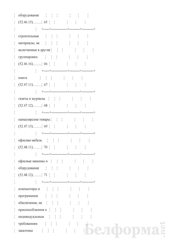Отчет о розничной торговле (Форма 1-торг (розница) (годовая)). Страница 13