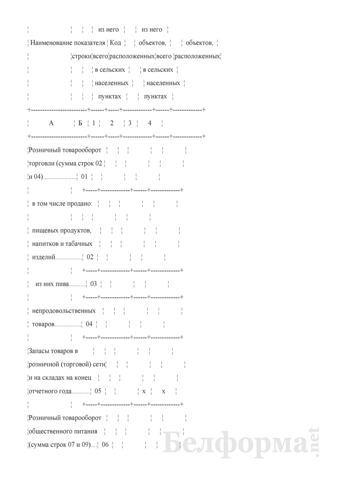Отчет о розничном товарообороте индивидуального предпринимателя (Форма 1-торг (ип) (годовая)). Страница 3
