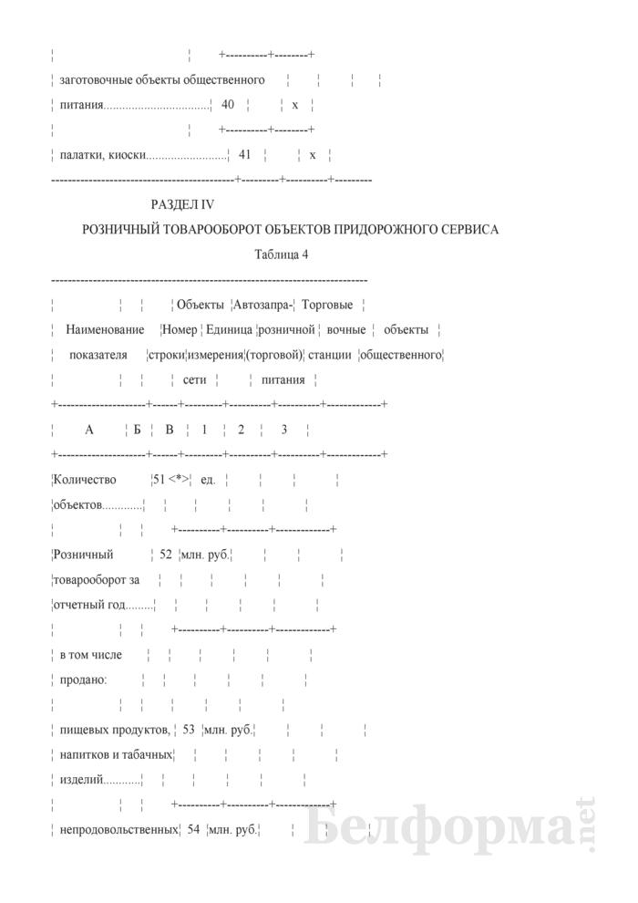Отчет о розничном товарообороте индивидуального предпринимателя (Форма 1-торг (ип) (годовая)). Страница 8