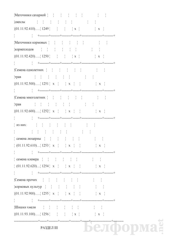 Отчет о сборе урожая сельскохозяйственных культур (Форма 1-сх (растениеводство) (1 раз в год)). Страница 12