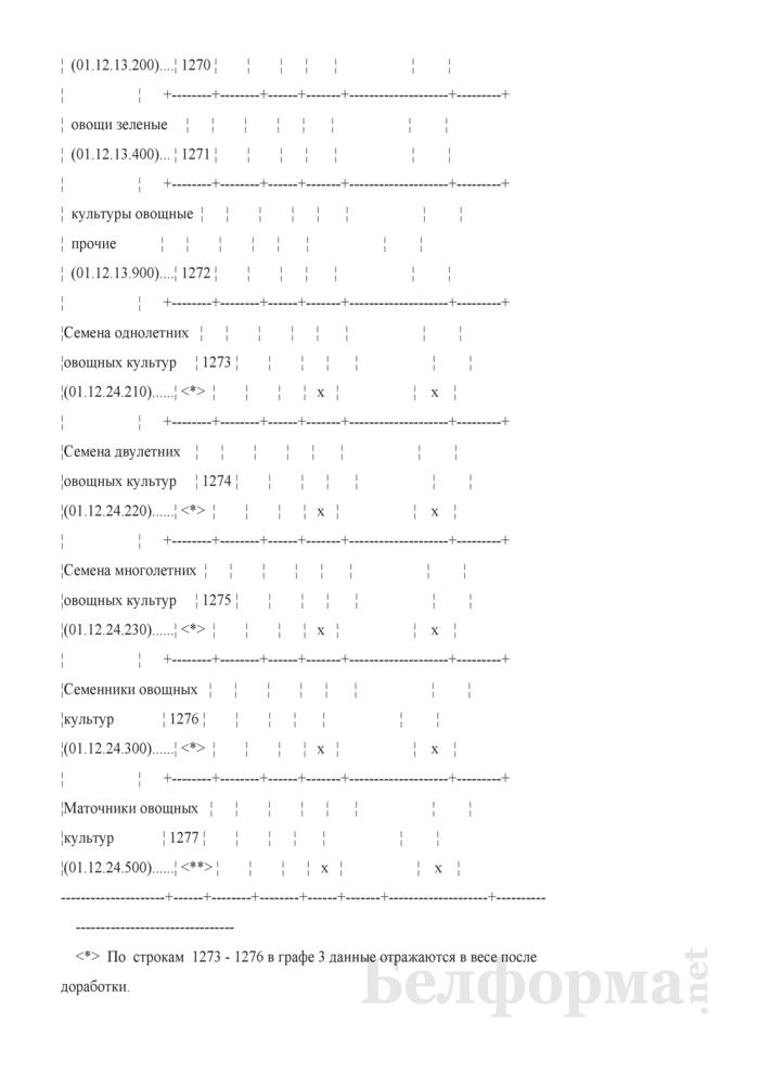 Отчет о сборе урожая сельскохозяйственных культур (Форма 1-сх (растениеводство) (1 раз в год)). Страница 15
