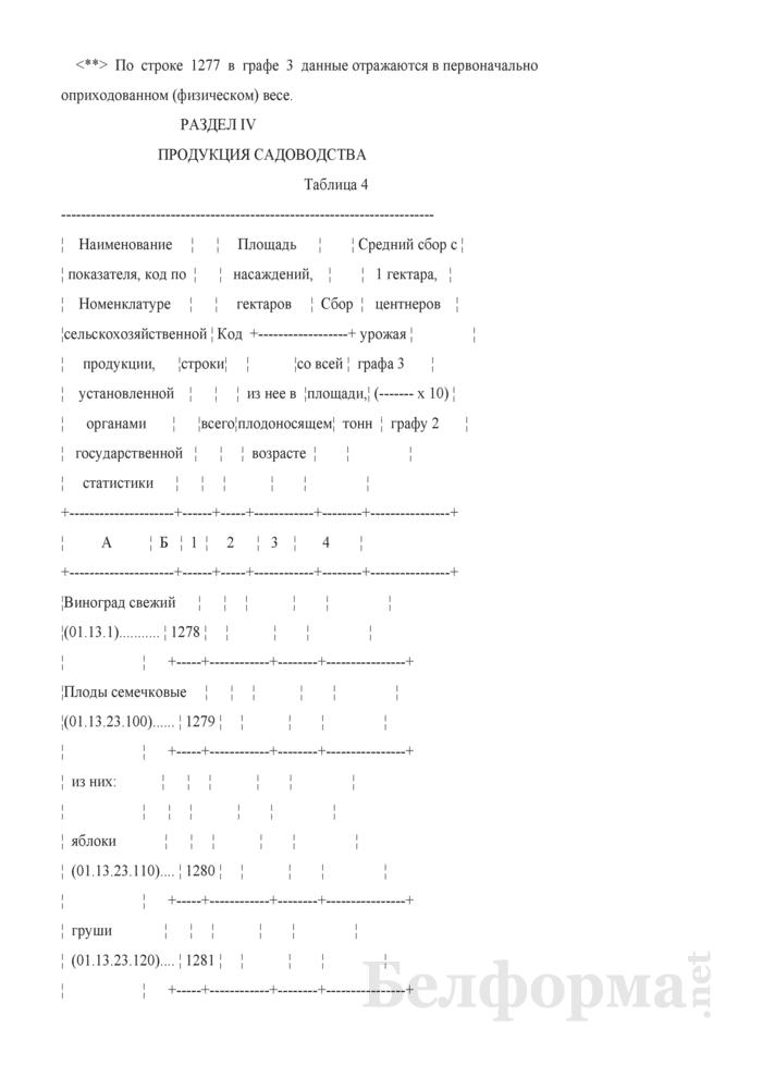 Отчет о сборе урожая сельскохозяйственных культур (Форма 1-сх (растениеводство) (1 раз в год)). Страница 16
