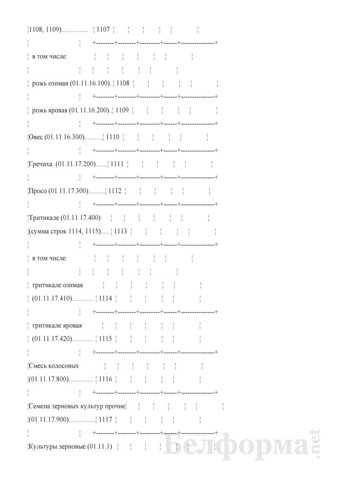 Отчет о сборе урожая сельскохозяйственных культур (Форма 1-сх (растениеводство) (1 раз в год)). Страница 4