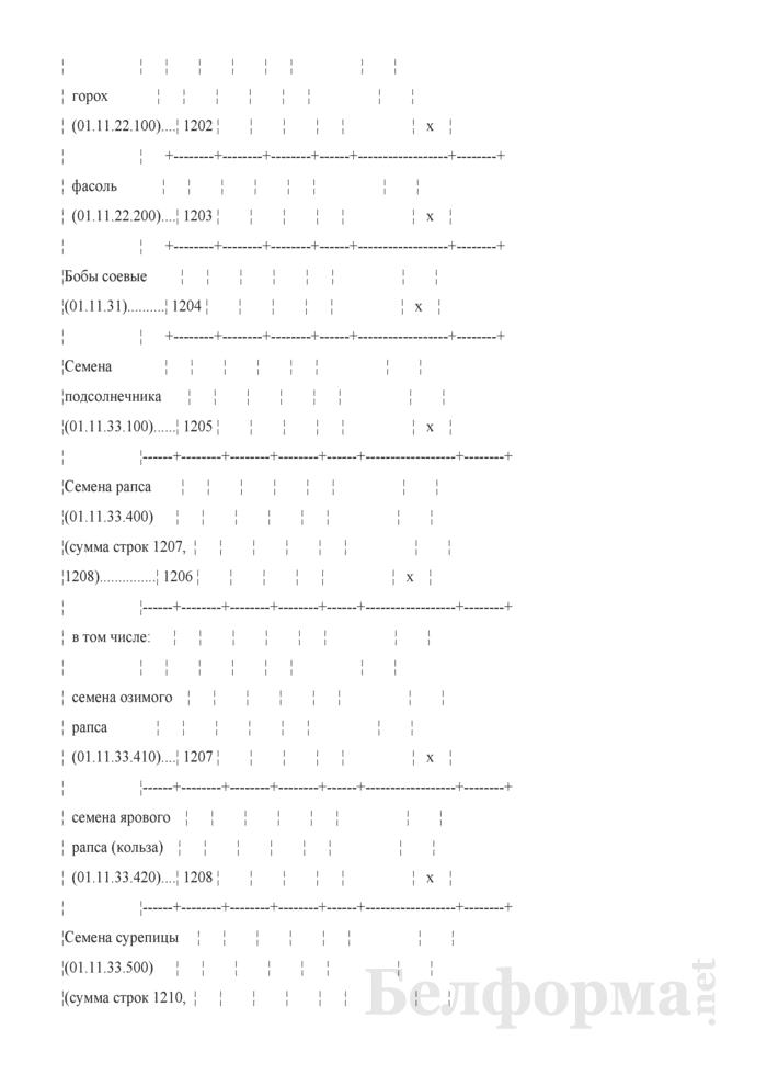 Отчет о сборе урожая сельскохозяйственных культур (Форма 1-сх (растениеводство) (1 раз в год)). Страница 6
