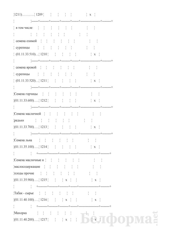 Отчет о сборе урожая сельскохозяйственных культур (Форма 1-сх (растениеводство) (1 раз в год)). Страница 7