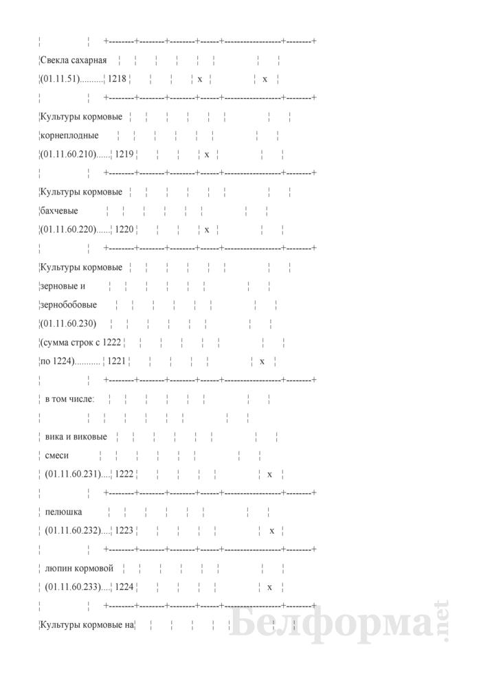 Отчет о сборе урожая сельскохозяйственных культур (Форма 1-сх (растениеводство) (1 раз в год)). Страница 8