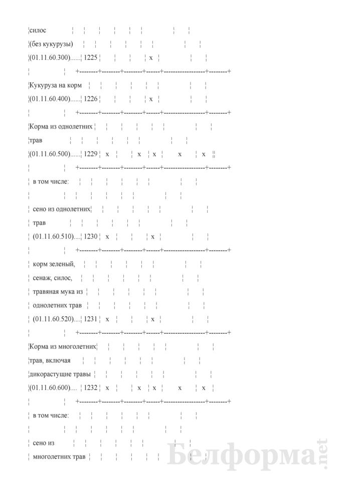 Отчет о сборе урожая сельскохозяйственных культур (Форма 1-сх (растениеводство) (1 раз в год)). Страница 9