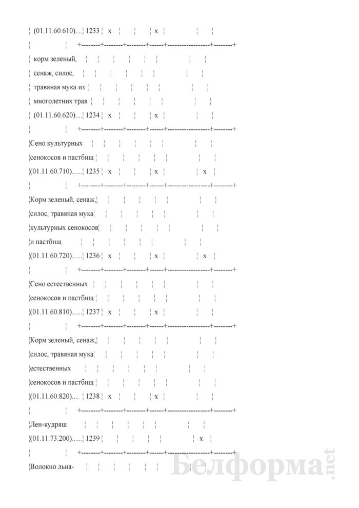 Отчет о сборе урожая сельскохозяйственных культур (Форма 1-сх (растениеводство) (1 раз в год)). Страница 10