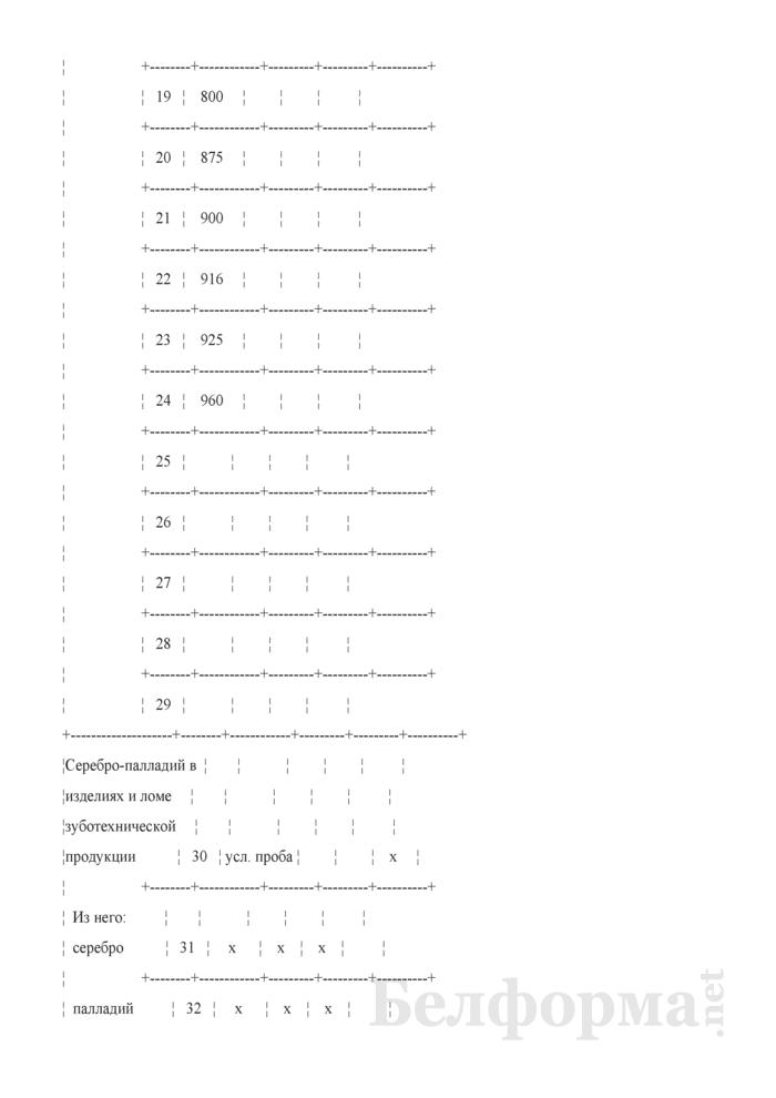 Отчет о скупке ювелирных изделий. Форма 4-скупка (Минфин) (квартальная). Страница 4