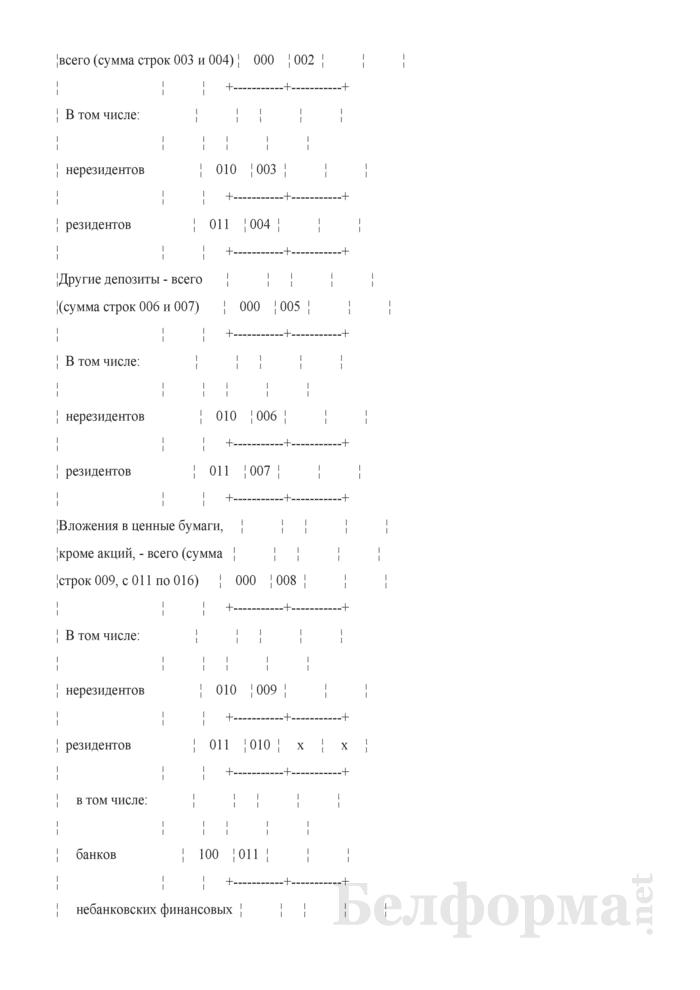 Отчет о составе активов и пассивов страховщика. Форма 4-с (Нацбанк) (квартальная). Страница 3
