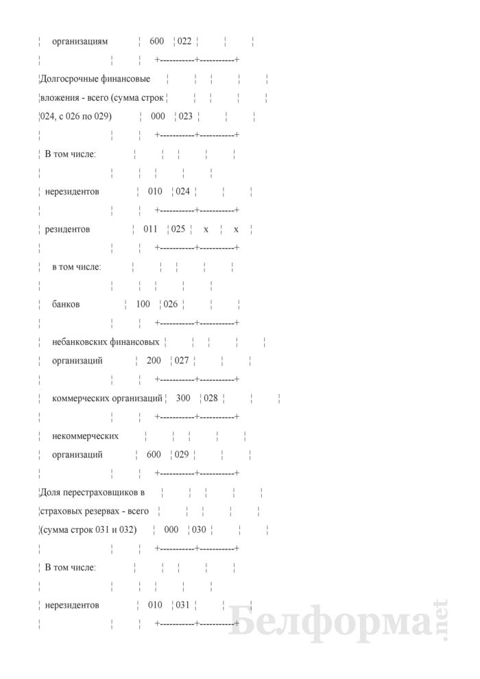 Отчет о составе активов и пассивов страховщика. Форма 4-с (Нацбанк) (квартальная). Страница 5