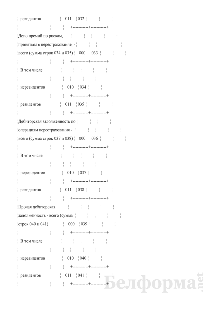 Отчет о составе активов и пассивов страховщика. Форма 4-с (Нацбанк) (квартальная). Страница 6