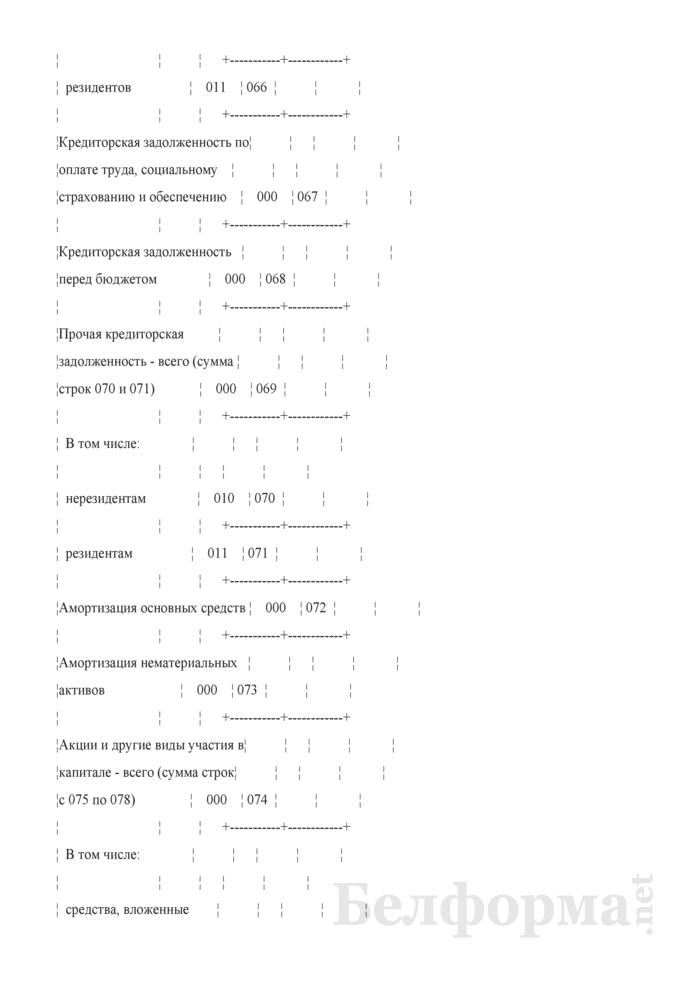 Отчет о составе активов и пассивов страховщика. Форма 4-с (Нацбанк) (квартальная). Страница 10