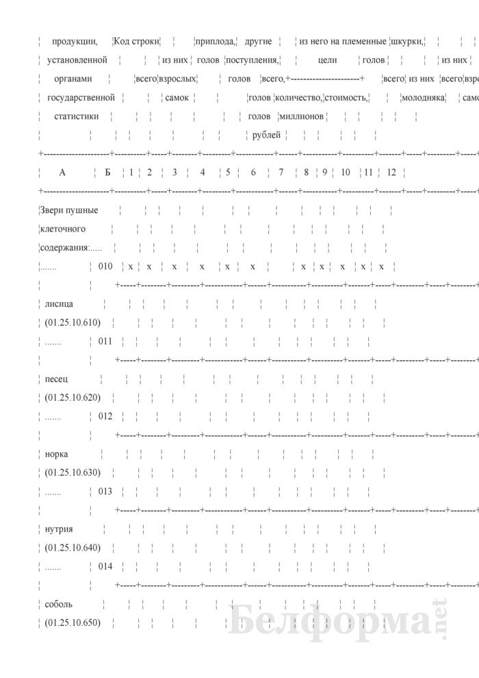 Отчет о состоянии пушного звероводства (Форма 1-сх (звероводство) (годовая)). Страница 3