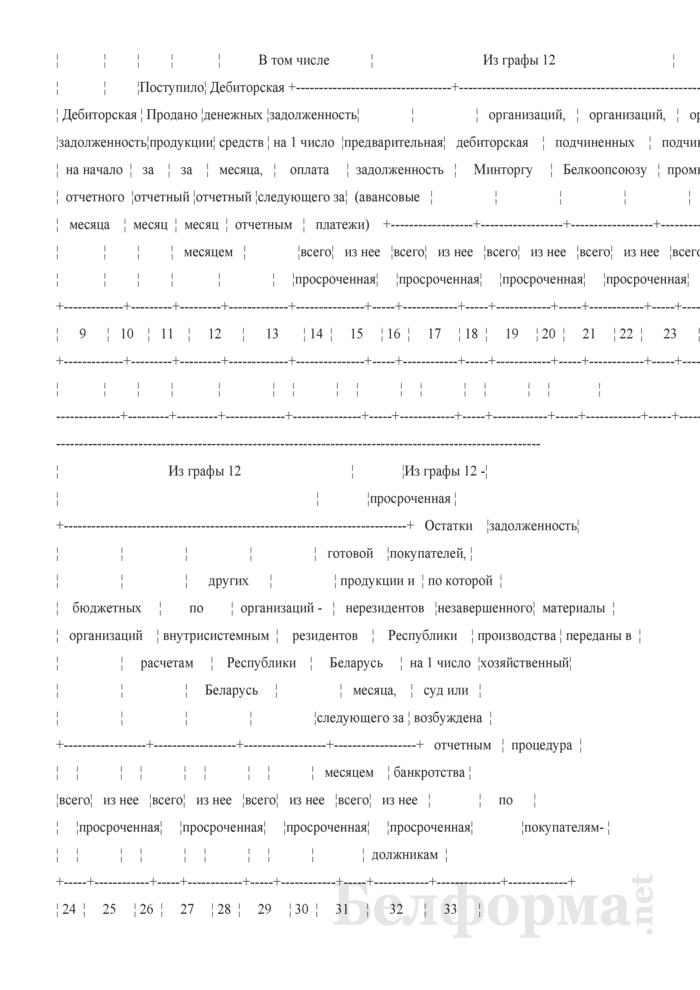 Отчет о состоянии расчетов за принятое сырье и реализованные мясные и молочные продукты (Форма 12-расчеты (Минсельхозпрод) (месячная)). Страница 4