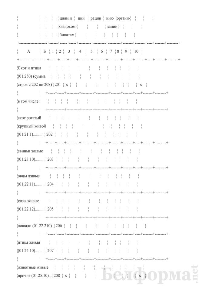 Отчет о состоянии животноводства (Форма 12-сх (животноводство) (месячная, срочная)). Страница 5