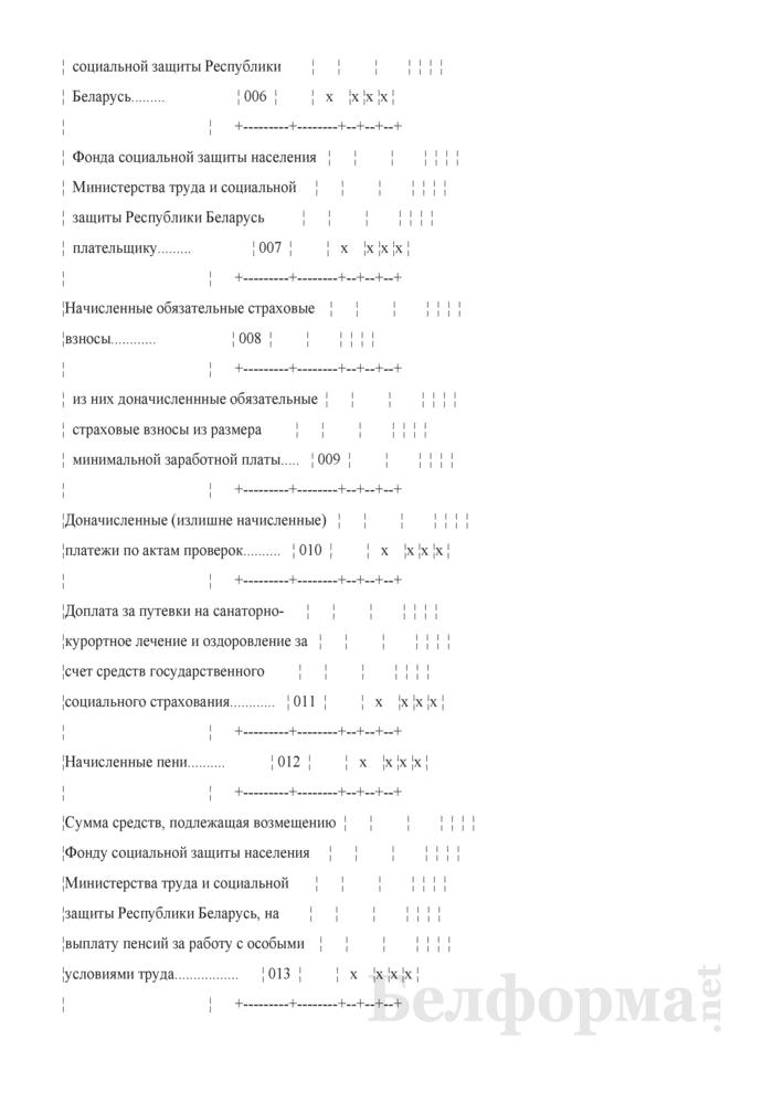 Отчет о средствах Фонда социальной защиты населения Министерства труда и социальной защиты Республики Беларусь (Форма 4-фонд (Минтруда и соцзащиты) (квартальная), код формы по ОКУД 0602521). Страница 5