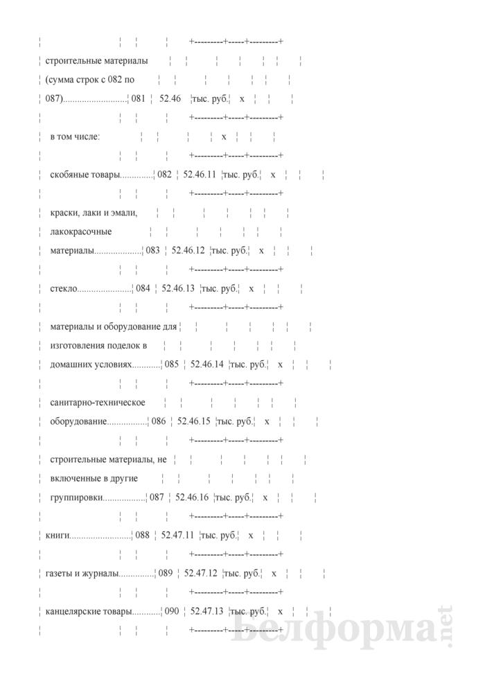 Отчет о структуре розничного товарооборота микроорганизации, индивидуального предпринимателя (Форма 7-торг (товарооборот) (единовременная), код формы по ОКУД 0609051). Страница 11