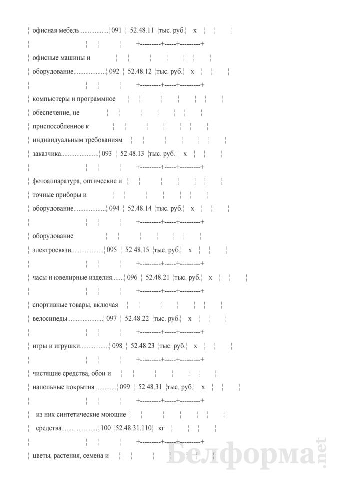 Отчет о структуре розничного товарооборота микроорганизации, индивидуального предпринимателя (Форма 7-торг (товарооборот) (единовременная), код формы по ОКУД 0609051). Страница 12