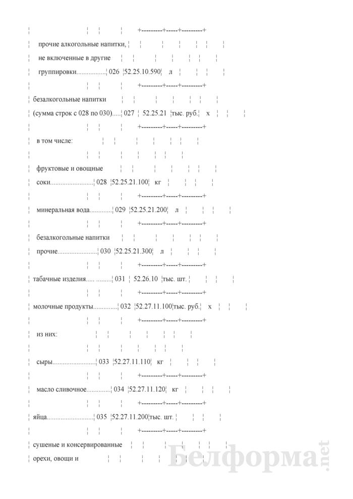 Отчет о структуре розничного товарооборота микроорганизации, индивидуального предпринимателя (Форма 7-торг (товарооборот) (единовременная), код формы по ОКУД 0609051). Страница 6