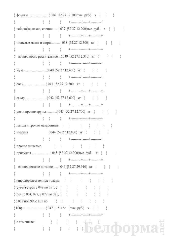 Отчет о структуре розничного товарооборота микроорганизации, индивидуального предпринимателя (Форма 7-торг (товарооборот) (единовременная), код формы по ОКУД 0609051). Страница 7