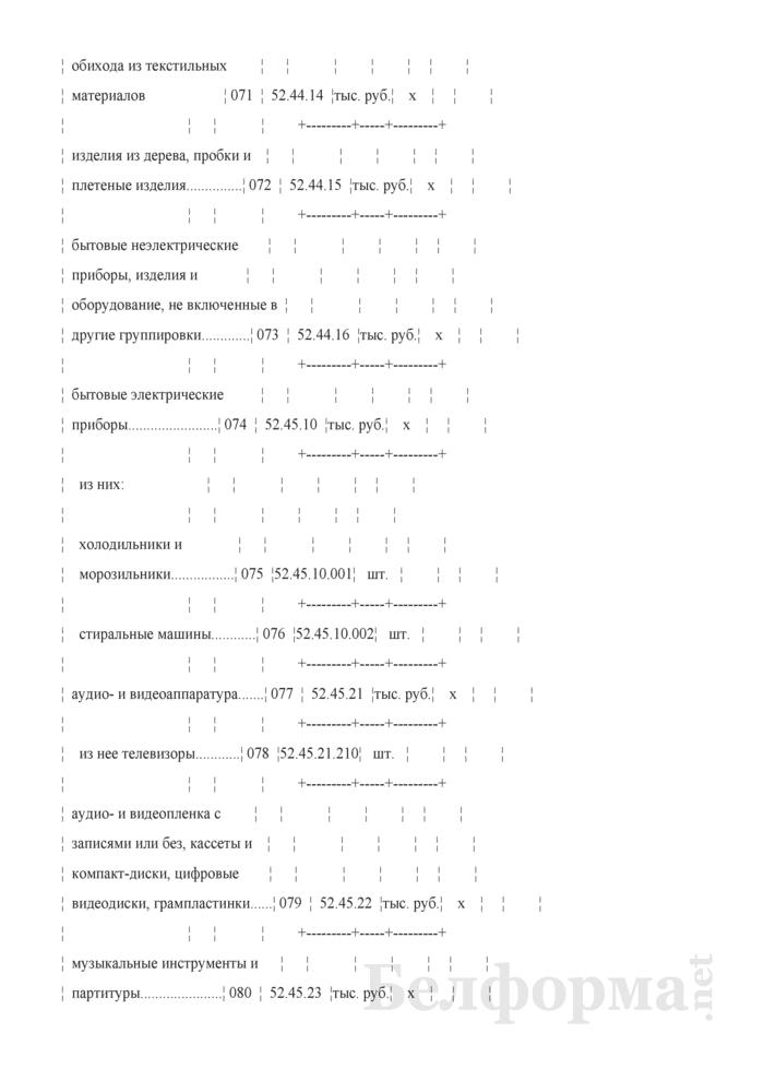Отчет о структуре розничного товарооборота микроорганизации, индивидуального предпринимателя (Форма 7-торг (товарооборот) (единовременная), код формы по ОКУД 0609051). Страница 10