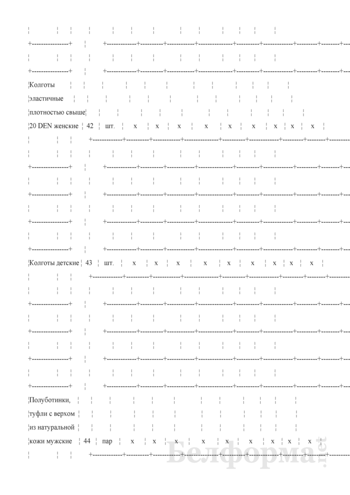 Отчет о структуре розничной цены отдельных видов товаров (Форма 1-цены (торгструктура) (4 раза в год)). Страница 17
