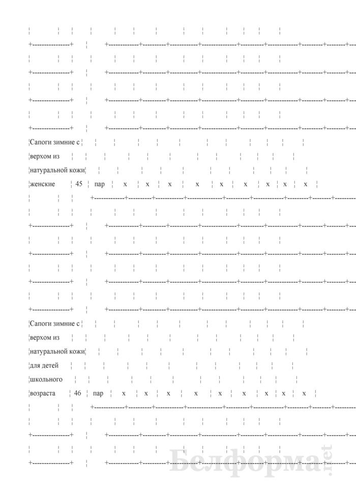 Отчет о структуре розничной цены отдельных видов товаров (Форма 1-цены (торгструктура) (4 раза в год)). Страница 18