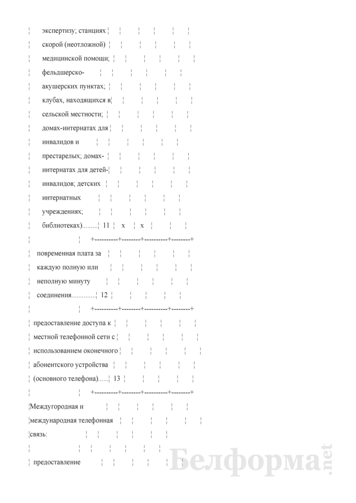 Отчет о тарифах на услуги почтовой связи и электросвязи (Форма 12-цены (связь) (месячная)). Страница 6