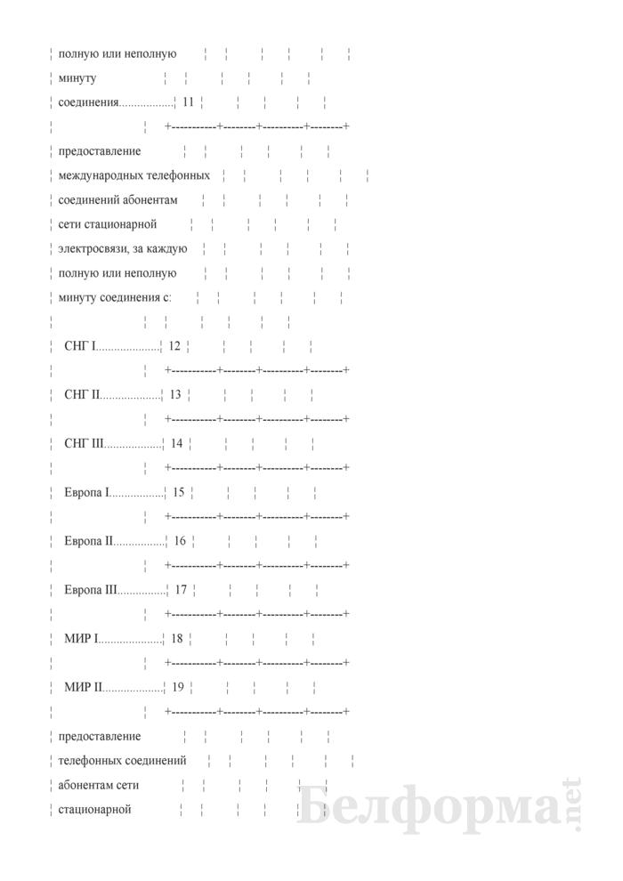 Отчет о тарифах на услуги почтовой связи и электросвязи (Форма 12-цены (связь) (месячная), код формы по ОКУД 0603019). Страница 7