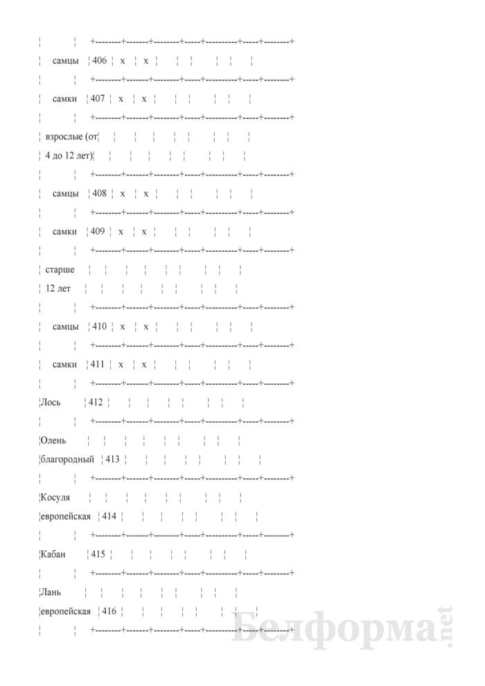 Отчет о ведении охотничьего хозяйства. Форма 2-охота (Минлесхоз) (полугодовая). Страница 13
