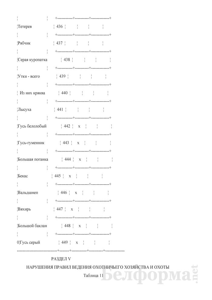 Отчет о ведении охотничьего хозяйства. Форма 2-охота (Минлесхоз) (полугодовая). Страница 16
