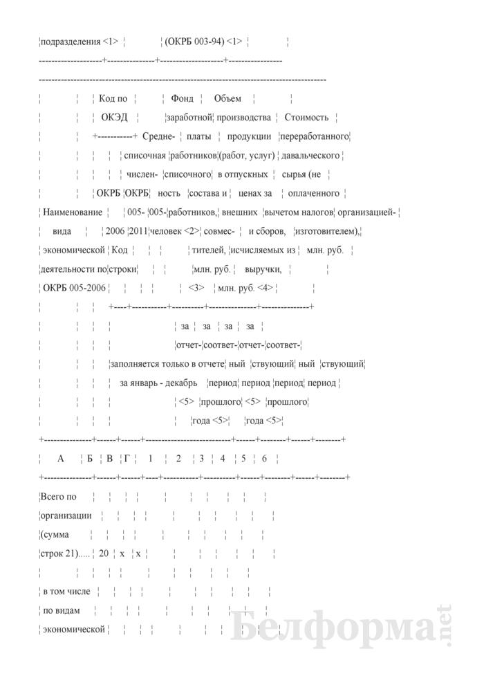 Отчет о видах экономической деятельности организации. Страница 6