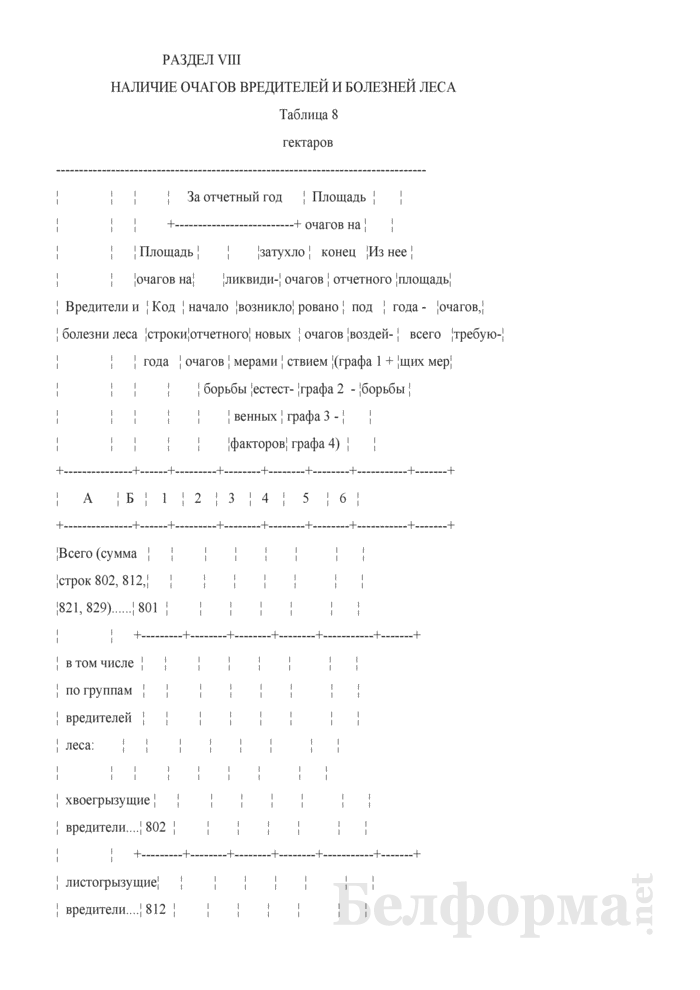 Отчет о воспроизводстве, защите леса и лесных пожарах (Форма 1-лх (воспроизводство и защита леса) (годовая)). Страница 12