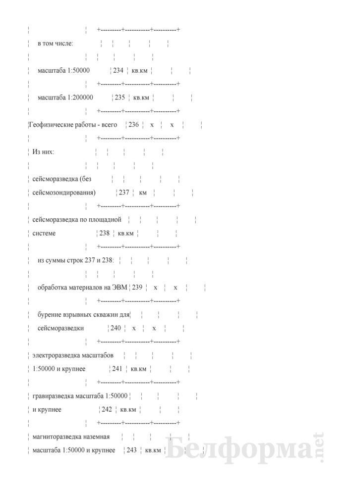 Отчет о выполнении геологоразведочных работ и приросте запасов полезных ископаемых. Форма 1-геологоразведка (Минприроды) (годовая). Страница 7