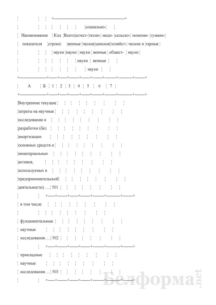 Отчет о выполнении научных исследований и разработок (Форма 1-нт (наука) (годовая)). Страница 15