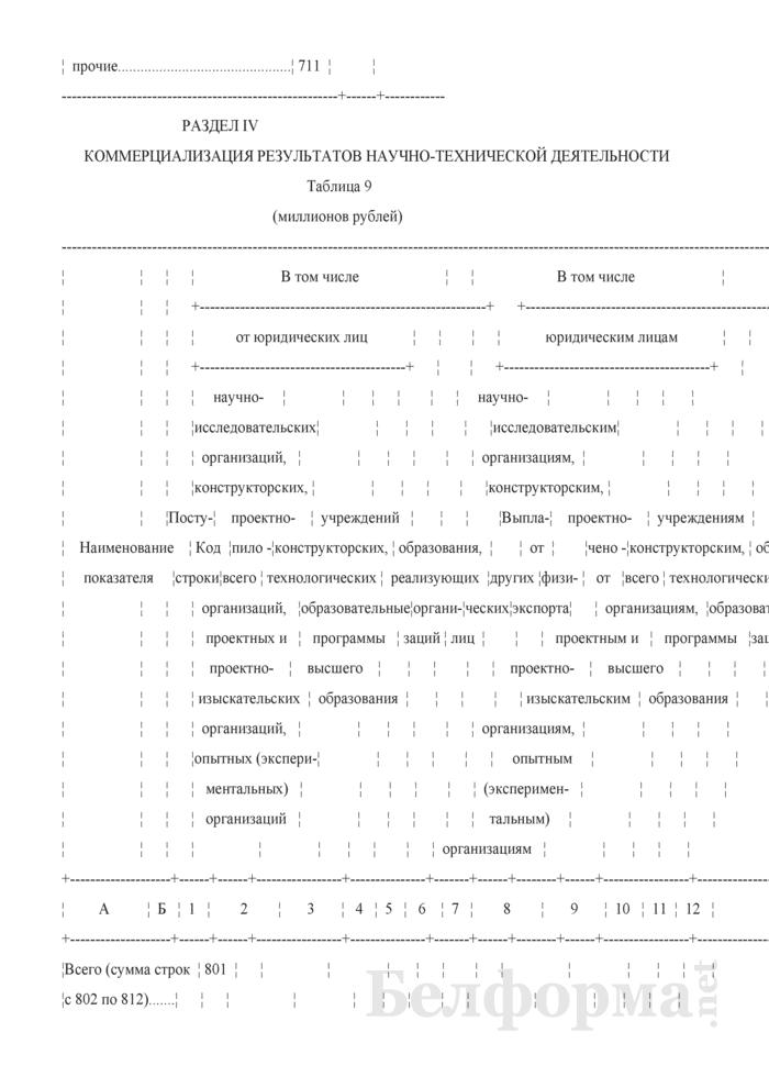Отчет о выполнении научных исследований и разработок (Форма 1-нт (наука) (годовая)). Страница 18
